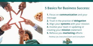 basics of business success