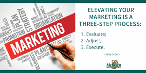Elevate your marketing in three steps